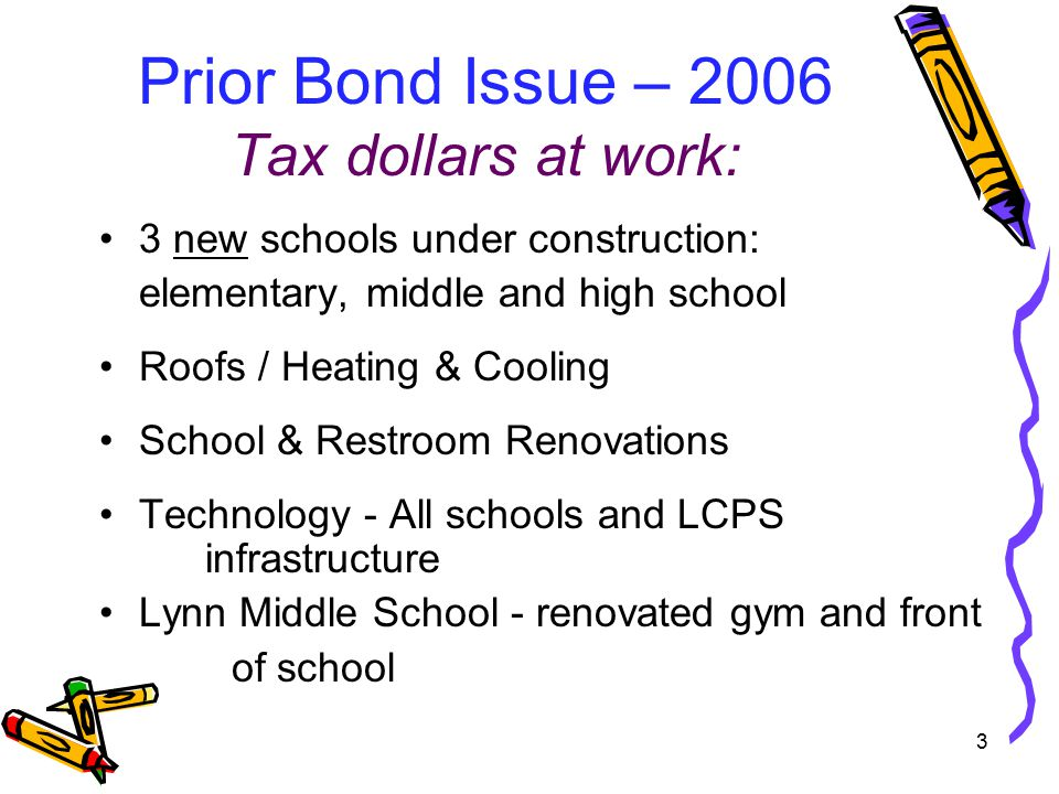 Prior Bond Issue – 2006 Tax dollars at work: 3 new schools under construction: elementary, middle and high school Roofs / Heating & Cooling School & Restroom Renovations Technology - All schools and LCPS infrastructure Lynn Middle School - renovated gym and front of school 3