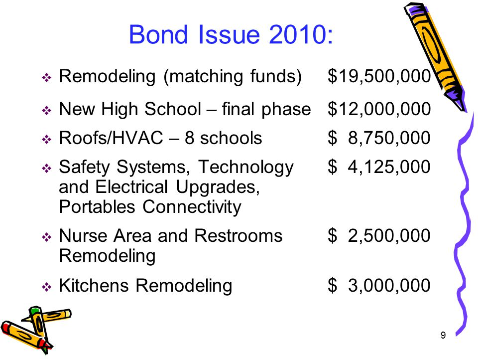Bond Issue 2010:  Remodeling (matching funds) $19,500,000  New High School – final phase$12,000,000  Roofs/HVAC – 8 schools$ 8,750,000  Safety Systems, Technology$ 4,125,000 and Electrical Upgrades, Portables Connectivity  Nurse Area and Restrooms $ 2,500,000 Remodeling  Kitchens Remodeling$ 3,000,000 9