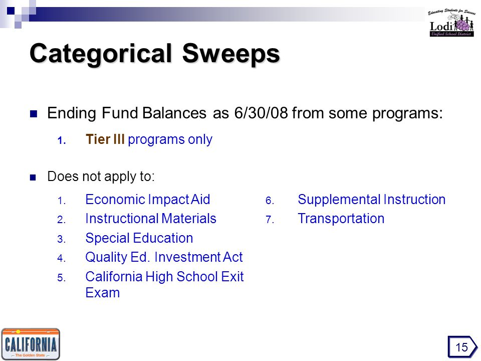 Categorical Sweeps Ending Fund Balances as 6/30/08 from some programs: Does not apply to: 1.