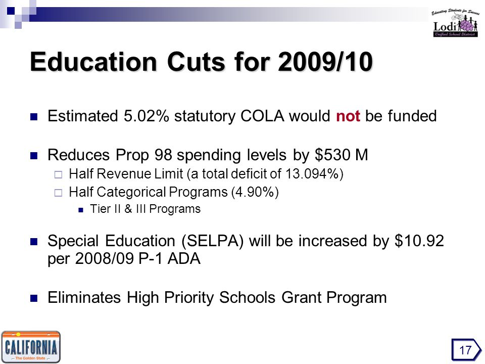 Education Cuts for 2009/10 Estimated 5.02% statutory COLA would not be funded Reduces Prop 98 spending levels by $530 M  Half Revenue Limit (a total deficit of 13.094%)  Half Categorical Programs (4.90%) Tier II & III Programs Special Education (SELPA) will be increased by $10.92 per 2008/09 P-1 ADA Eliminates High Priority Schools Grant Program 17