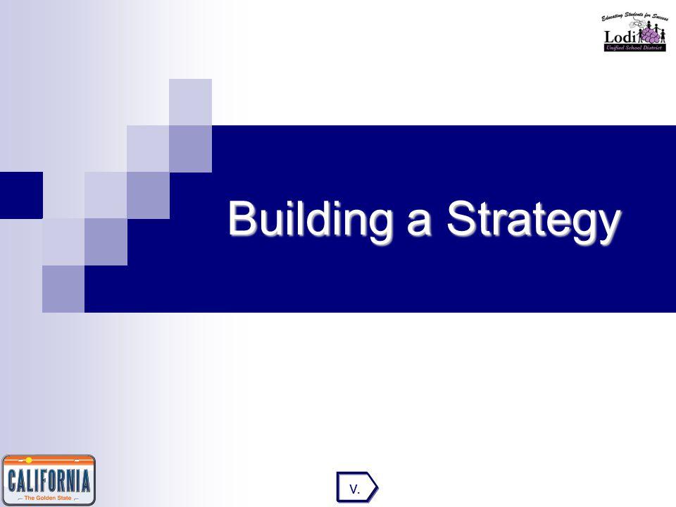 Building a Strategy v.