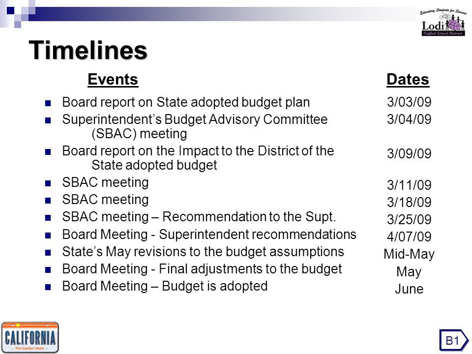 Timelines Board report on State adopted budget plan Superintendent's Budget Advisory Committee (SBAC) meeting Board report on the Impact to the District of the State adopted budget SBAC meeting SBAC meeting – Recommendation to the Supt.