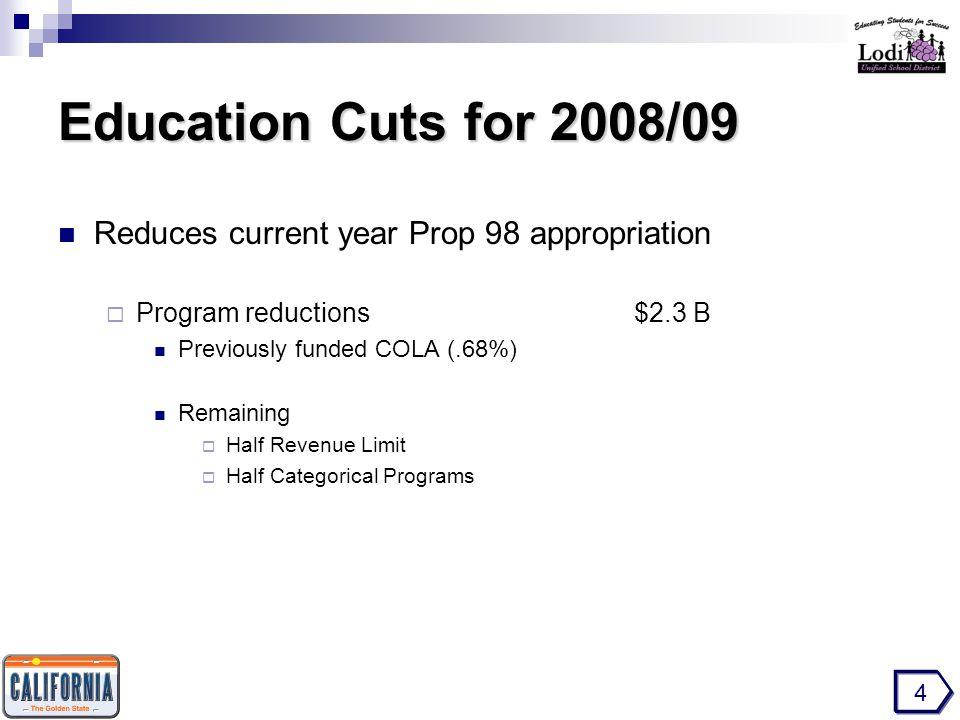 The Budget Cuts Revenue Limits iii.