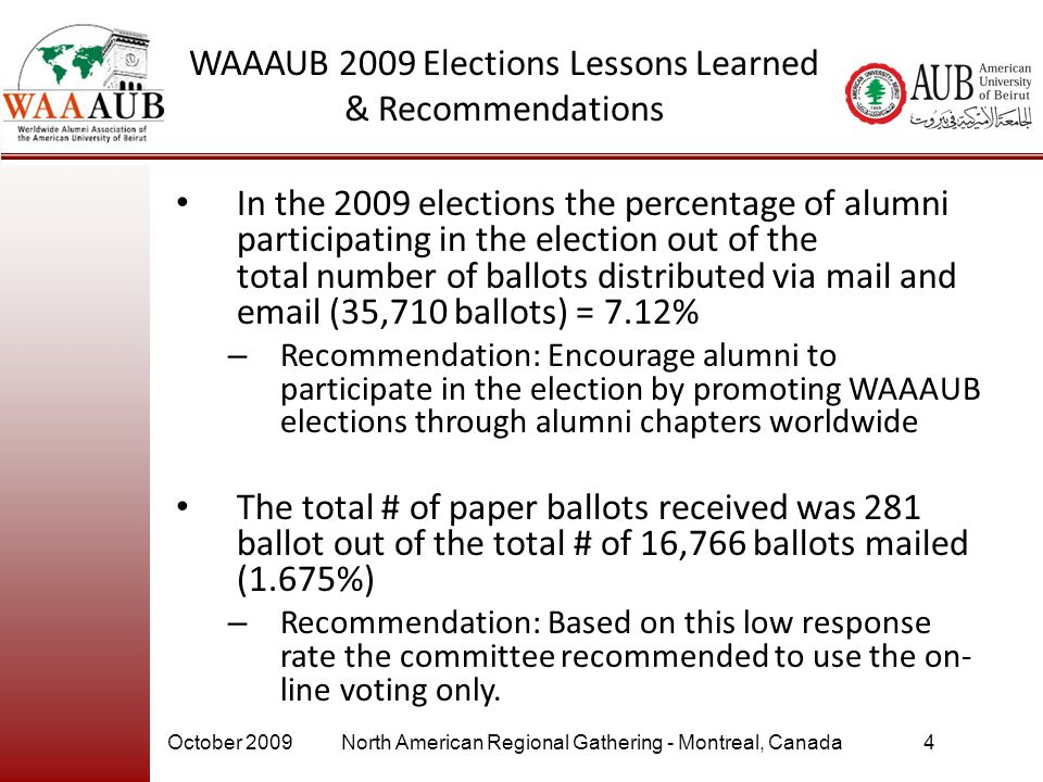 October 2009North American Regional Gathering - Montreal, Canada5 Lessons Learned and Recommendations Cont'd Based on the experience of managing the WAAAUB 2009 elections, the committee proposed the following amendments to the WAAAUB bylaws: 1.Define the election campaigning policy in the WAAAUB bylaws 2.The members of the WAAAUB Committee for Nominations shall not be eligible for elections 3.Amend the WAAAUB Board of Directors' election process so that it will be based on a specific regional quota (similar to that of the WAAAUB Council election process)