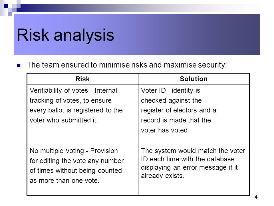 4 Risk analysis The team ensured to minimise risks and maximise security: RiskSolution Verifiability of votes - Internal tracking of votes, to ensure every ballot is registered to the voter who submitted it.