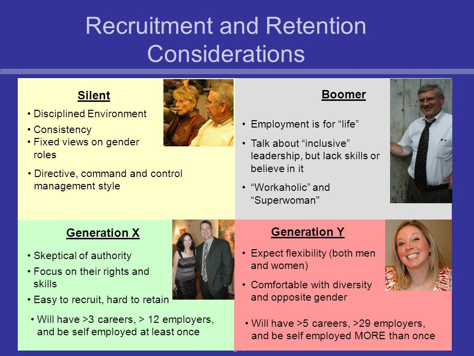 CLEAR 2008 Annual Conference Anchorage, Alaska Recruitment and Retention Considerations Disciplined Environment Consistency Fixed views on gender roles Silent Boomer Skeptical of authority Focus on their rights and skills Easy to recruit, hard to retain Generation X Employment is for life Talk about inclusive leadership, but lack skills or believe in it Workaholic and Superwoman Will have >3 careers, > 12 employers, and be self employed at least once Will have >5 careers, >29 employers, and be self employed MORE than once Expect flexibility (both men and women) Comfortable with diversity and opposite gender Generation Y Directive, command and control management style