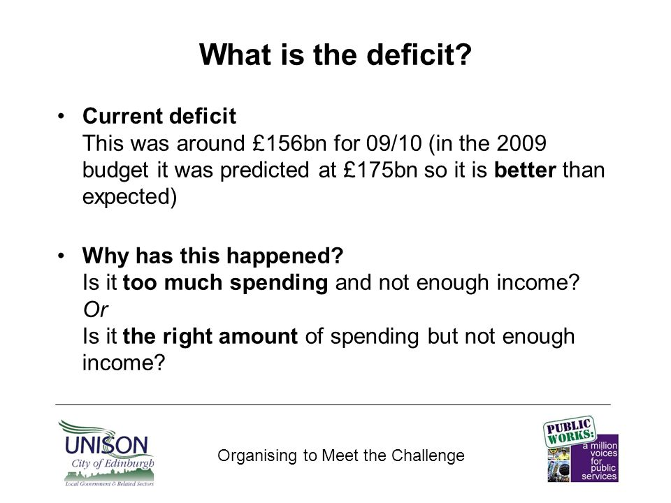 So, we've seen that the right wing media distort the facts about the national debt and what it means.