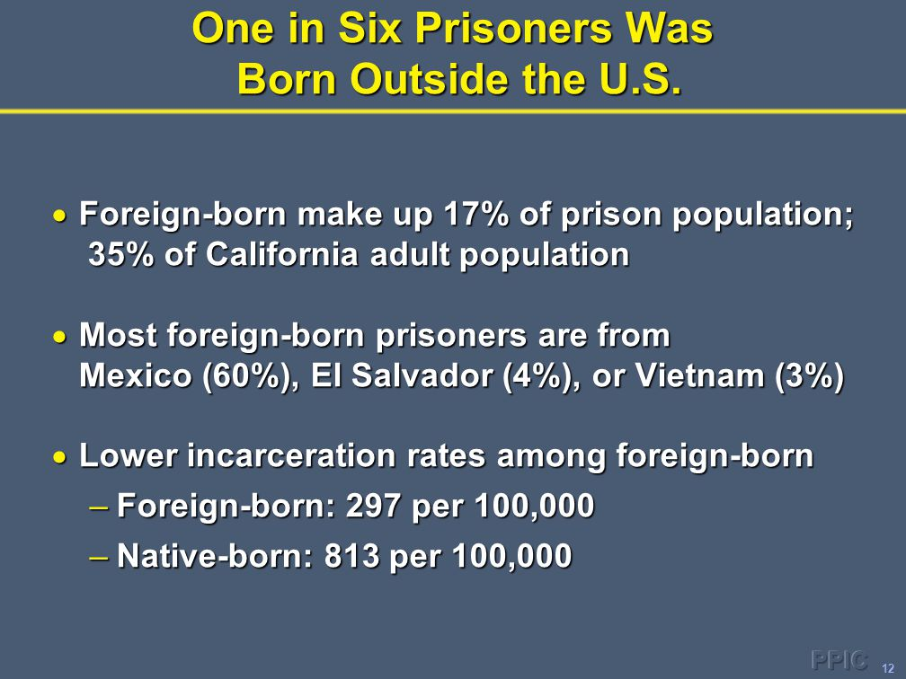 12 One in Six Prisoners Was Born Outside the U.S.