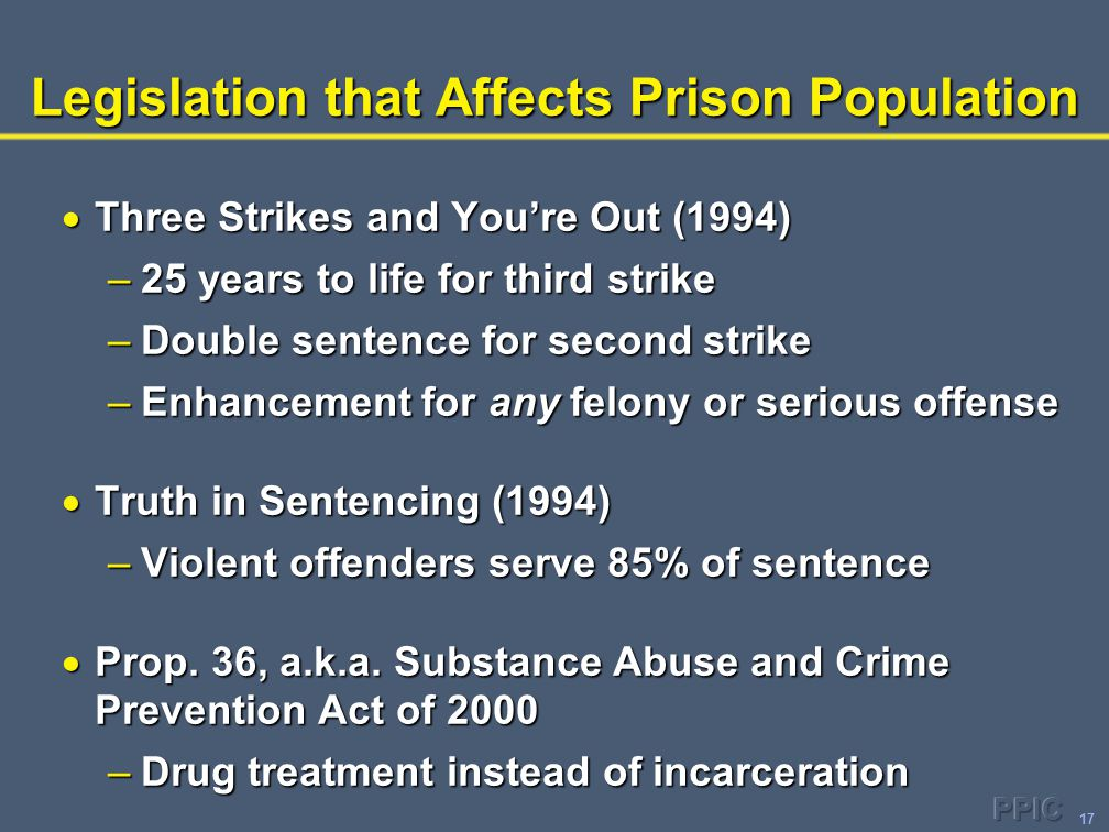 17 Legislation that Affects Prison Population  Three Strikes and You're Out (1994) –25 years to life for third strike –Double sentence for second strike –Enhancement for any felony or serious offense  Truth in Sentencing (1994) –Violent offenders serve 85% of sentence  Prop.