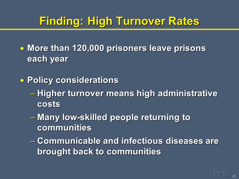 25 Finding: High Turnover Rates  More than 120,000 prisoners leave prisons each year  Policy considerations –Higher turnover means high administrative costs –Many low-skilled people returning to communities –Communicable and infectious diseases are brought back to communities