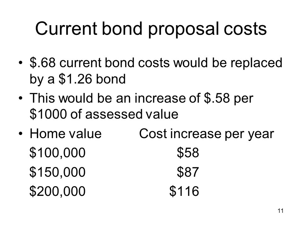 11 Current bond proposal costs $.68 current bond costs would be replaced by a $1.26 bond This would be an increase of $.58 per $1000 of assessed value