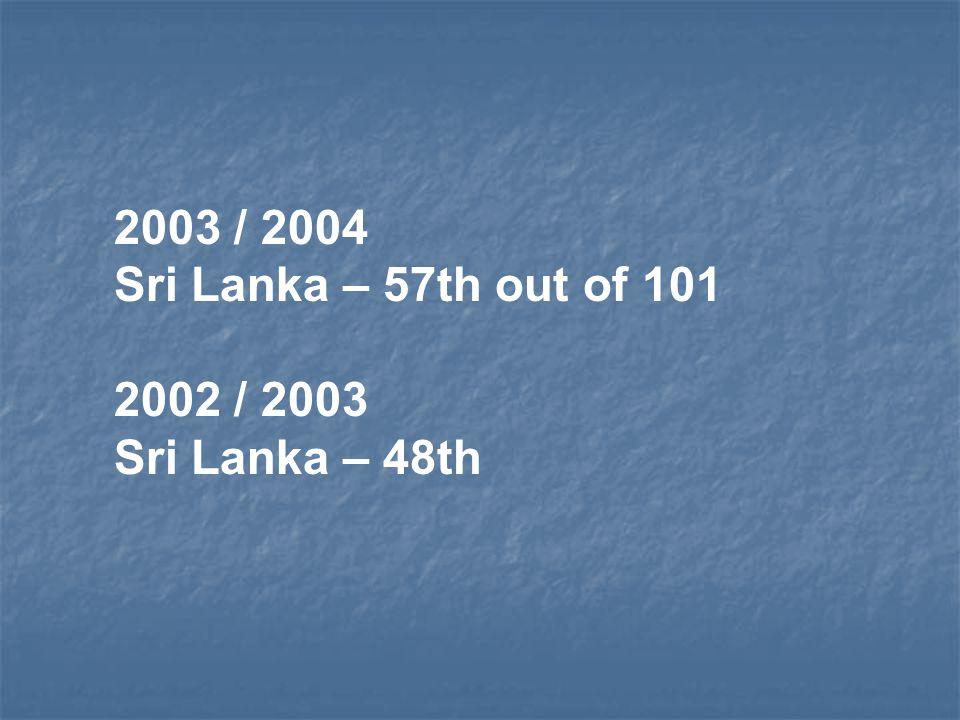 2003 / 2004 Sri Lanka – 57th out of 101 2002 / 2003 Sri Lanka – 48th