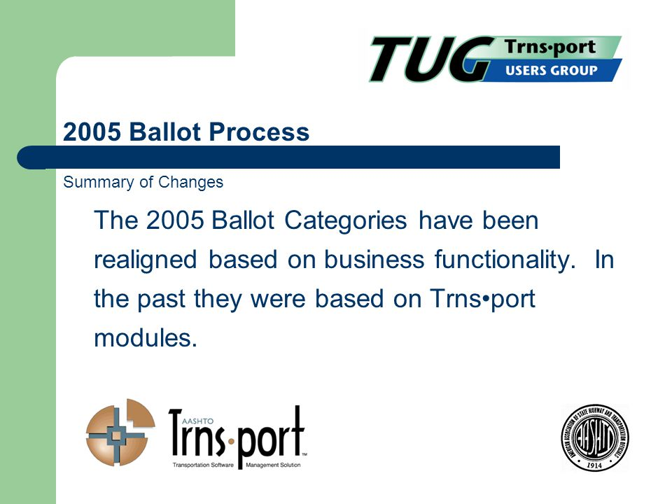 The 2005 Ballot Categories have been realigned based on business functionality.