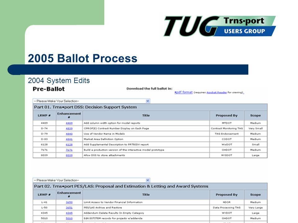 2005 Ballot Process 2004 System Edits