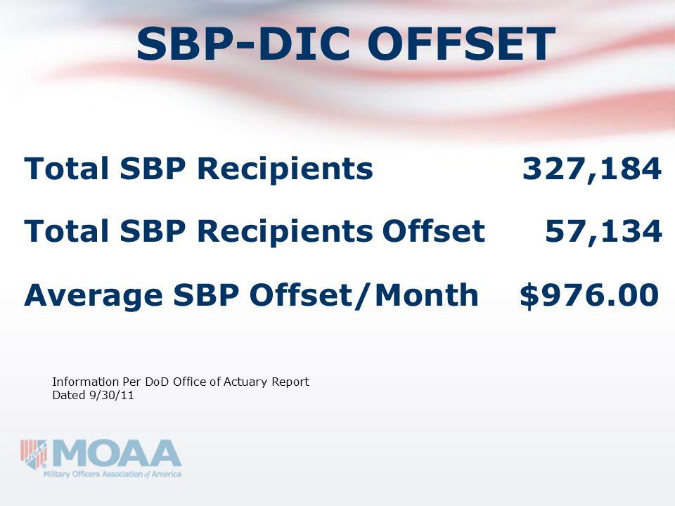 SBP-DIC OFFSET Total SBP Recipients 327,184 Total SBP Recipients Offset 57,134 Average SBP Offset/Month $976.00 Information Per DoD Office of Actuary Report Dated 9/30/11