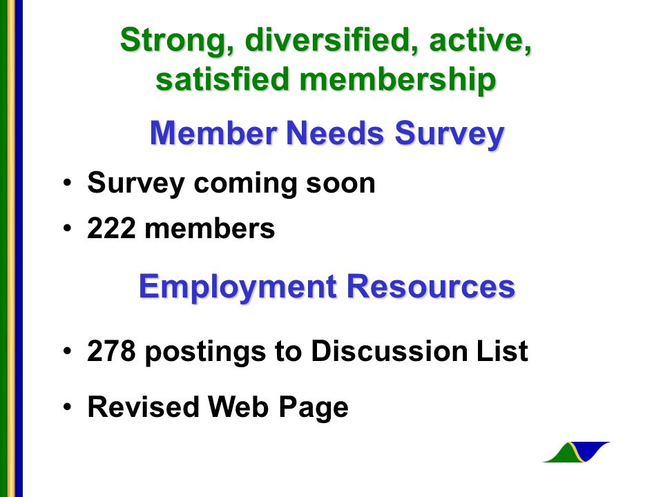 Strong, diversified, active, satisfied membership Member Needs Survey Survey coming soon 222 members Employment Resources 278 postings to Discussion List Revised Web Page