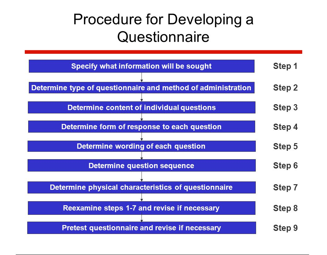 Use simple words and questions Avoid ambiguous words and questions Avoid leading questions Avoid implicit alternatives Avoid implicit assumptions Avoid generalizations and estimates Avoid double-barreled questions Guidelines for Question Wording