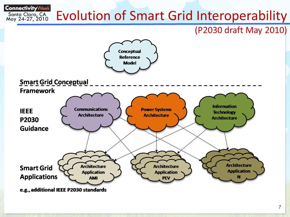 P2030 Smart Grid Architectural Diagram (P2030 May 2010 Draft) 8