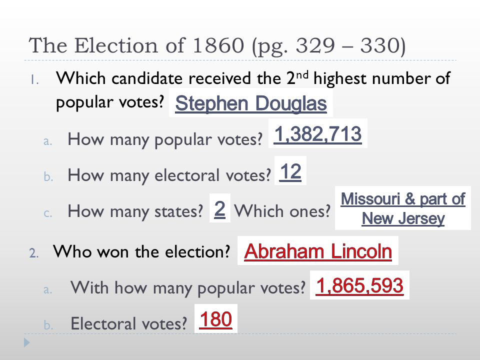 The Election of 1860 (pg. 329 – 330) 1. Which candidate received the 2 nd highest number of popular votes? a. How many popular votes? b. How many elec
