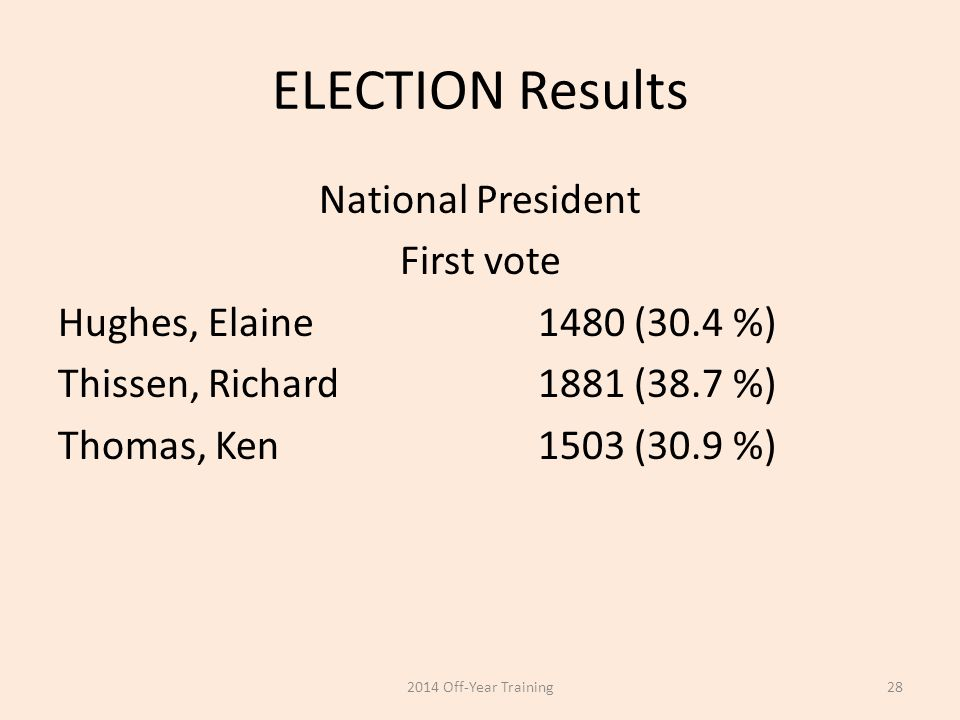 ELECTION Results National President First vote Hughes, Elaine1480 (30.4 %) Thissen, Richard1881 (38.7 %) Thomas, Ken1503 (30.9 %) 282014 Off-Year Trai