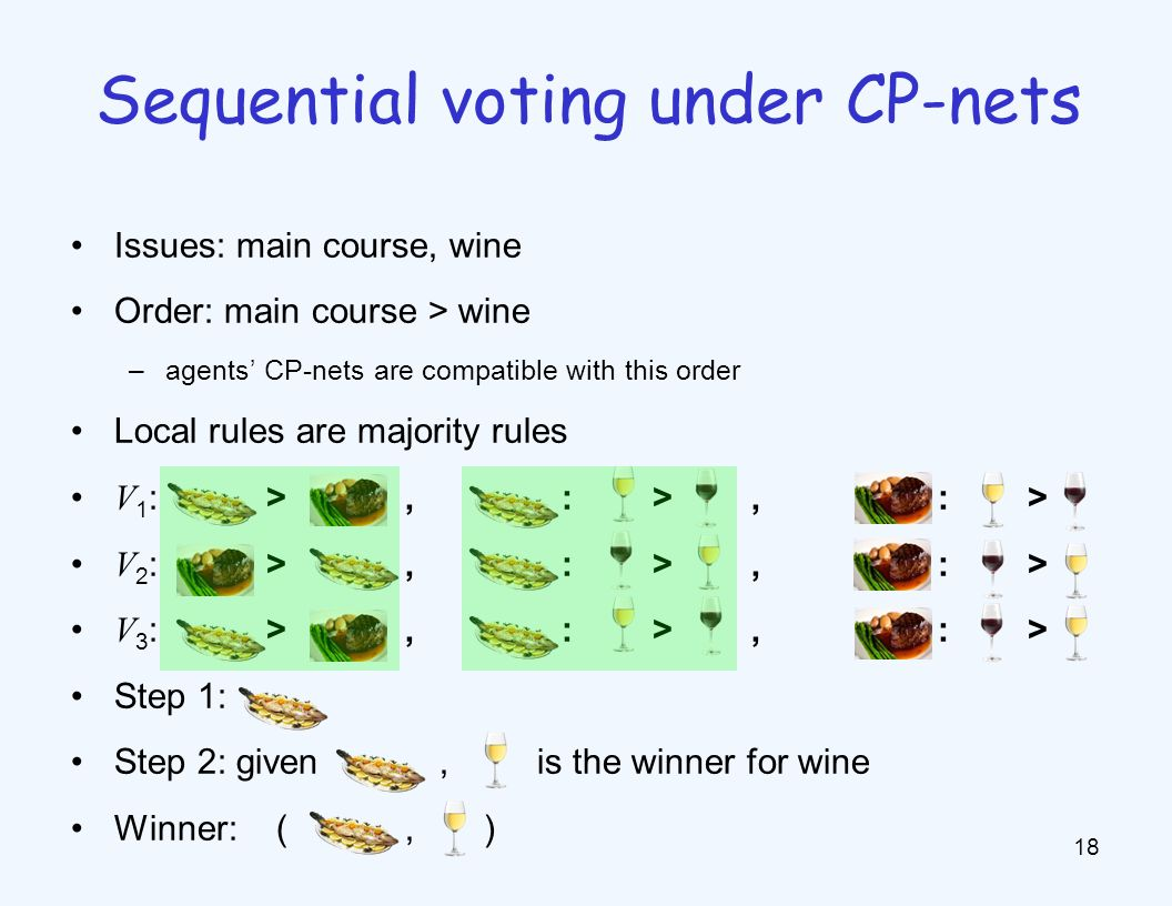 Sequential voting under CP-nets Issues: main course, wine Order: main course > wine –agents' CP-nets are compatible with this order Local rules are majority rules V 1 : >, : >, : > V 2 : >, : >, : > V 3 : >, : >, : > Step 1: Step 2: given, is the winner for wine Winner: (, ) 18