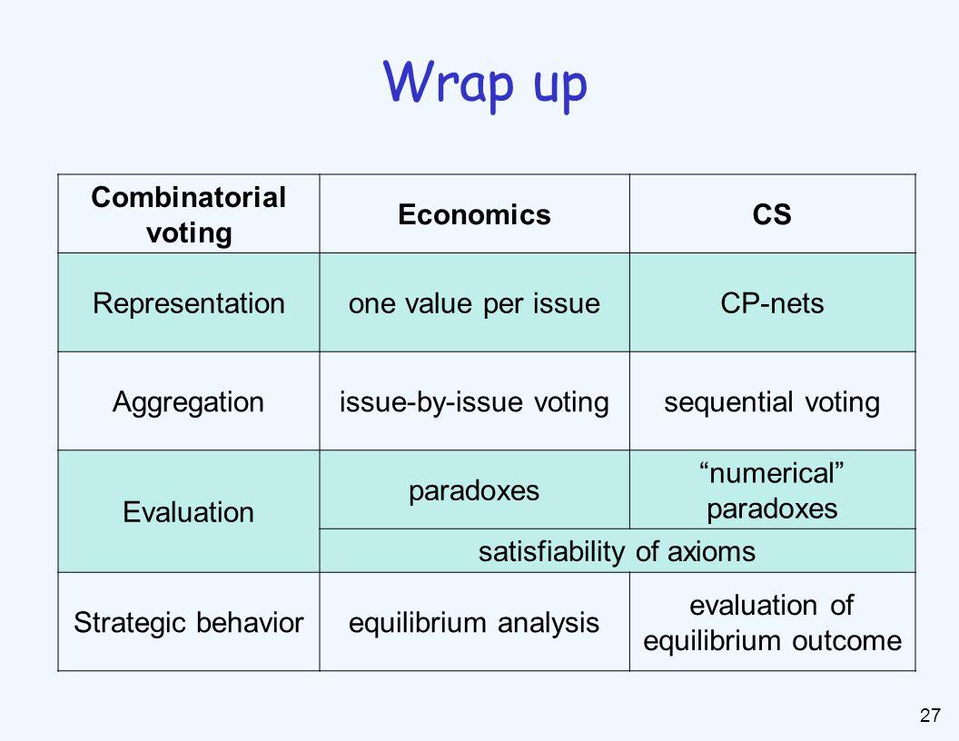 27 Wrap up Combinatorial voting EconomicsCS Representationone value per issueCP-nets Aggregationissue-by-issue votingsequential voting Evaluation paradoxes numerical paradoxes satisfiability of axioms Strategic behaviorequilibrium analysis evaluation of equilibrium outcome