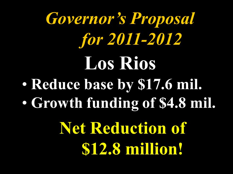 Governor's Proposal for 2011-2012 Los Rios Reduce base by $17.6 mil.