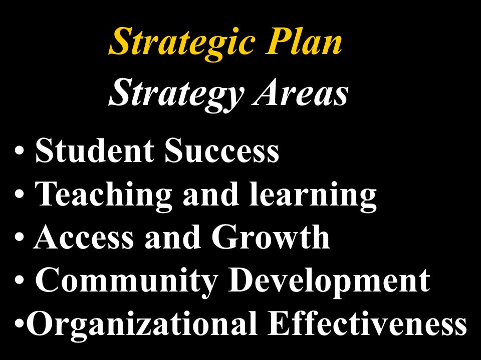 Strategic Plan Strategy Areas Student Success Teaching and learning Access and Growth Community Development Organizational Effectiveness