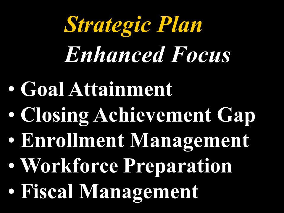 Strategic Plan Enhanced Focus Goal Attainment Closing Achievement Gap Enrollment Management Workforce Preparation Fiscal Management