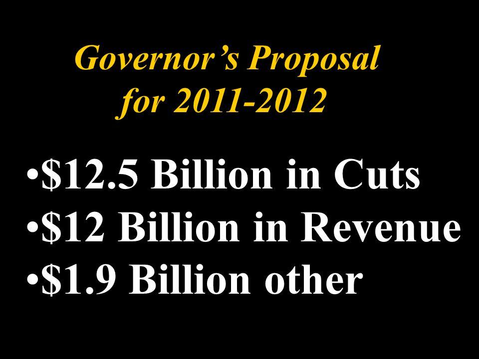 Governor's Proposal for 2011-2012 $12.5 Billion in Cuts $12 Billion in Revenue $1.9 Billion other