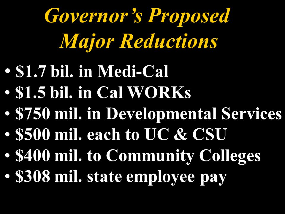 Governor's Proposed Major Reductions $1.7 bil. in Medi-Cal $1.5 bil.