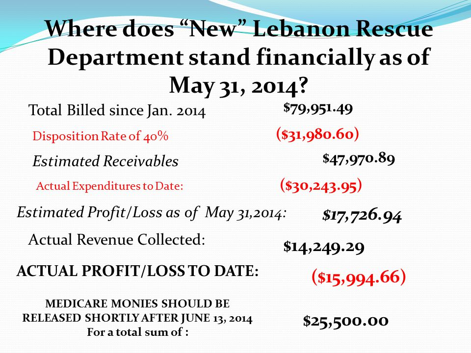 Where does New Lebanon Rescue Department stand financially as of May 31, 2014.