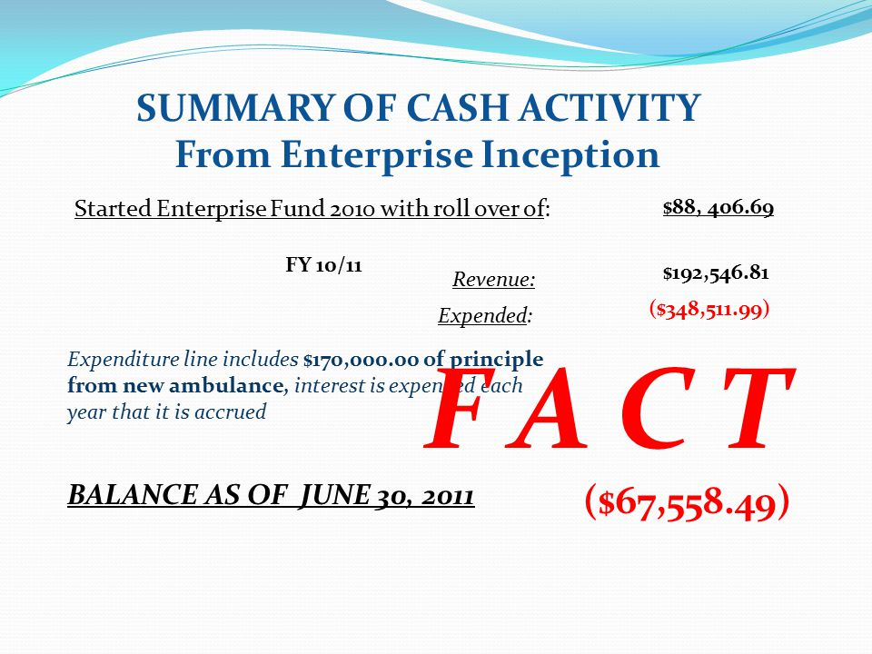 SUMMARY OF CASH ACTIVITY From Enterprise Inception Started Enterprise Fund 2010 with roll over of: $88, 406.69 FY 10/11 Revenue: $192,546.81 Expended: ($348,511.99) BALANCE AS OF JUNE 30, 2011 ($67,558.49) Expenditure line includes $170,000.00 of principle from new ambulance, interest is expended each year that it is accrued F A C T