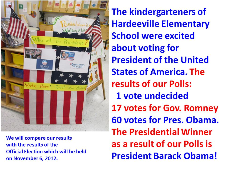 The kindergarteners of Hardeeville Elementary School were excited about voting for President of the United States of America. The results of our Polls
