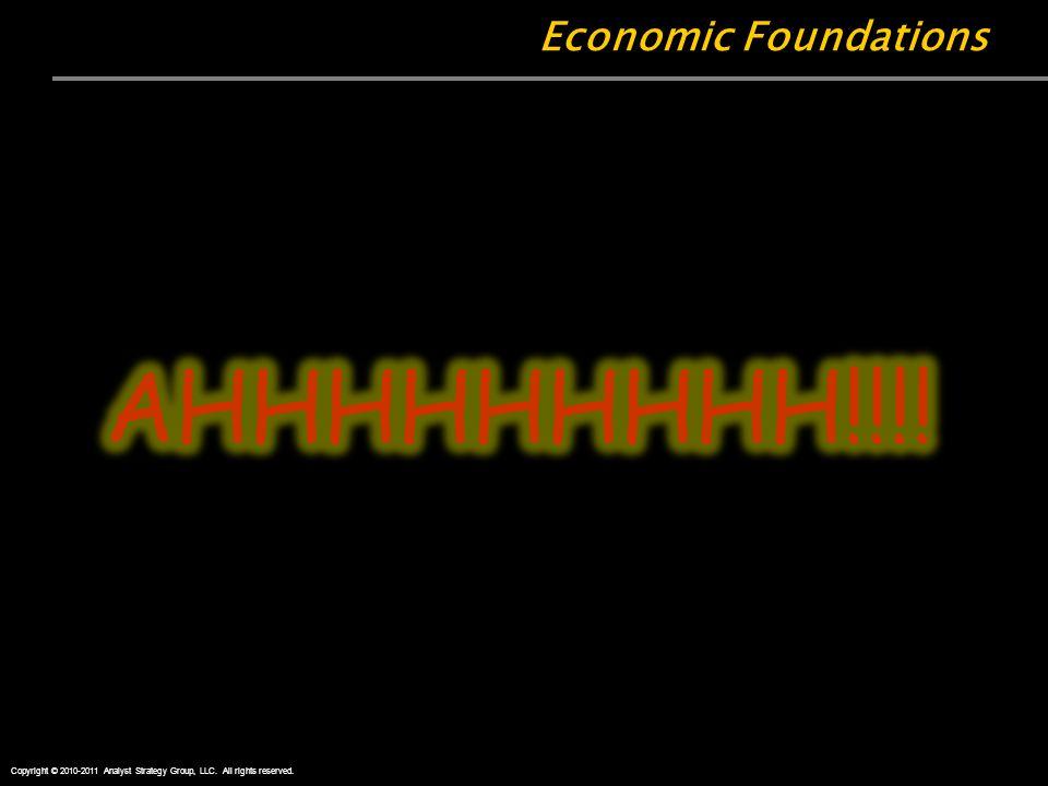 Keynesian Post-Keynesian New-Keynesian Economic Foundations E = C(Y – T) + I + G Supply Side Monetarists  Y /  G = 1 / (1 – MPC) Public Choice Game Theory Experimentalist Copyright © 2010-2011 Analyst Strategy Group, LLC.