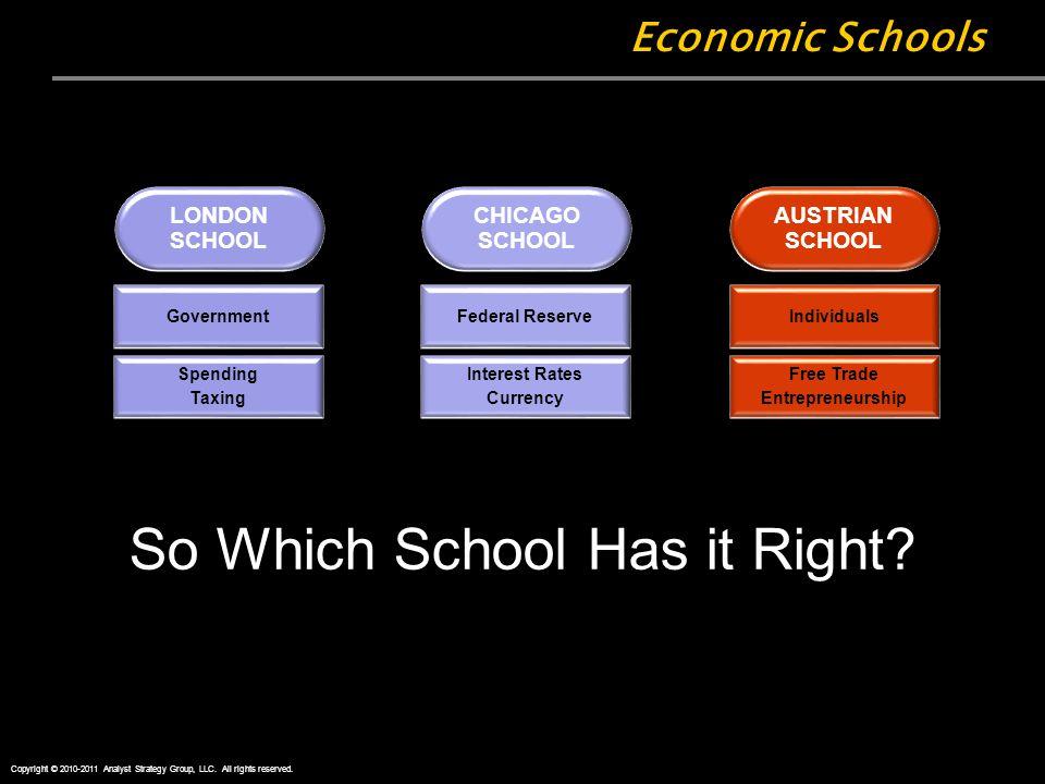Economic Schools LONDON SCHOOL CHICAGO SCHOOL AUSTRIAN SCHOOL Copyright © 2010-2011 Analyst Strategy Group, LLC.