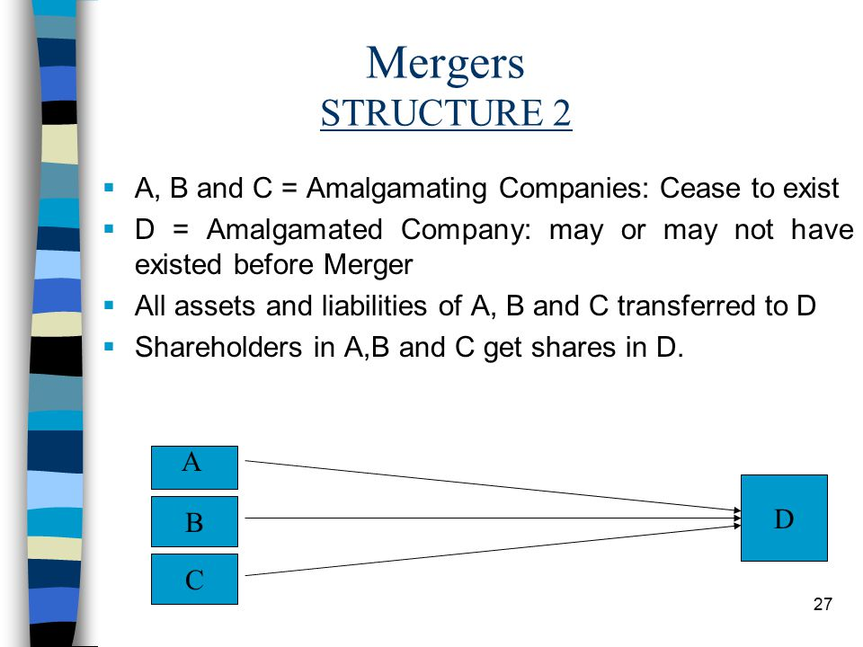 27 Mergers STRUCTURE 2  A, B and C = Amalgamating Companies: Cease to exist  D = Amalgamated Company: may or may not have existed before Merger  All assets and liabilities of A, B and C transferred to D  Shareholders in A,B and C get shares in D.