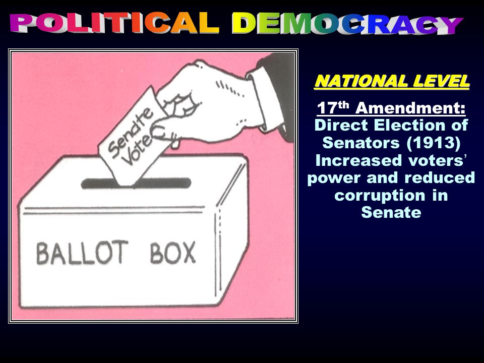 NATIONAL LEVEL 17 th Amendment: Direct Election of Senators (1913) Increased voters' power and reduced corruption in Senate