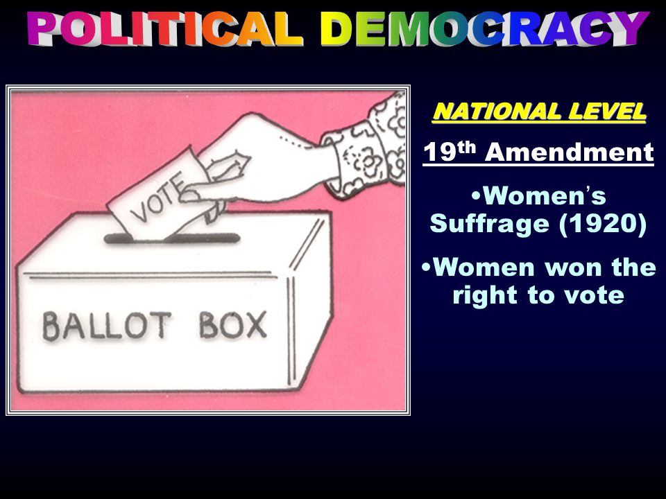 NATIONAL LEVEL 19 th Amendment Women's Suffrage (1920) Women won the right to vote