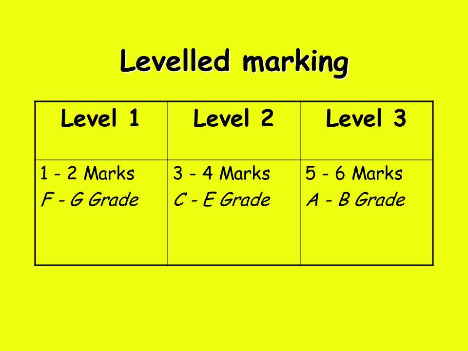 Levelled marking Level 1Level 2Level 3 1 - 2 Marks F - G Grade 3 - 4 Marks C - E Grade 5 - 6 Marks A - B Grade