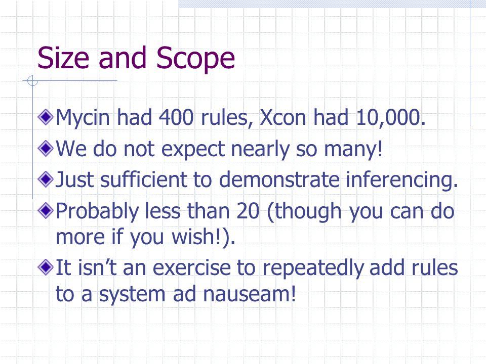Size and Scope Mycin had 400 rules, Xcon had 10,000.