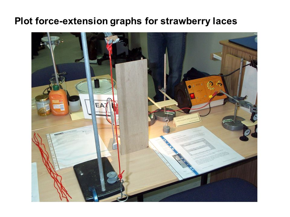 Plot force-extension graphs for strawberry laces