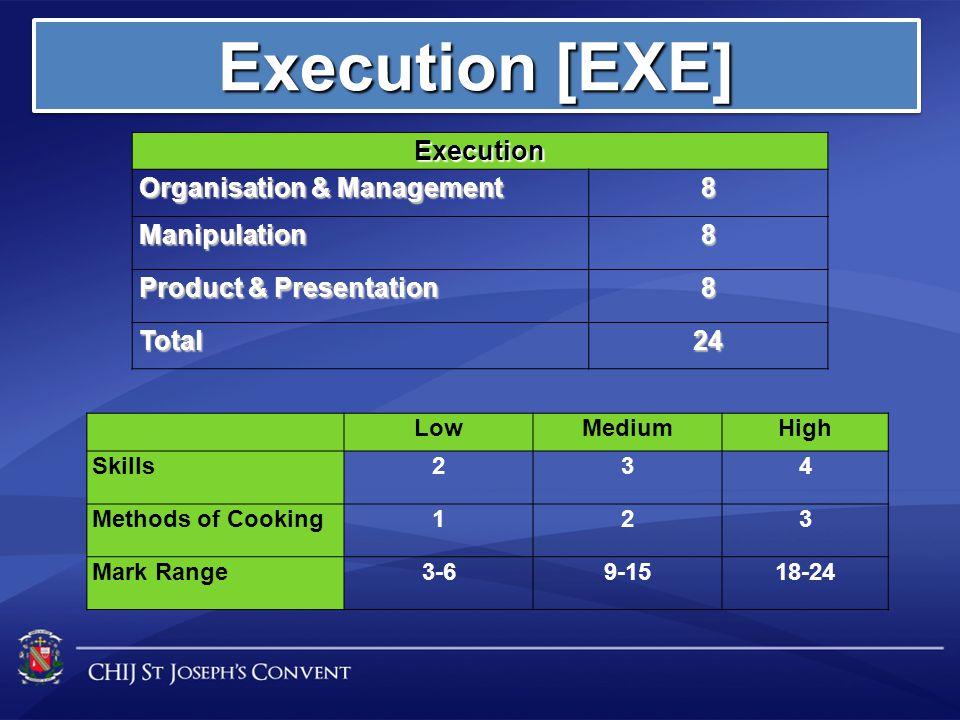 Execution Organisation & Management 8 Manipulation8 Product & Presentation 8 Total24 Execution [EXE] LowMediumHigh Skills234 Methods of Cooking123 Mar