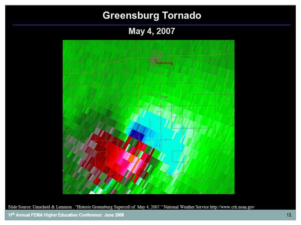Greensburg Tornado May 4, 2007 Line 1 Line 2 Line 3 Line 4 Line 5 Line 6 11 th Annual FEMA Higher Education Conference: June 200813. Slide Source: Ums