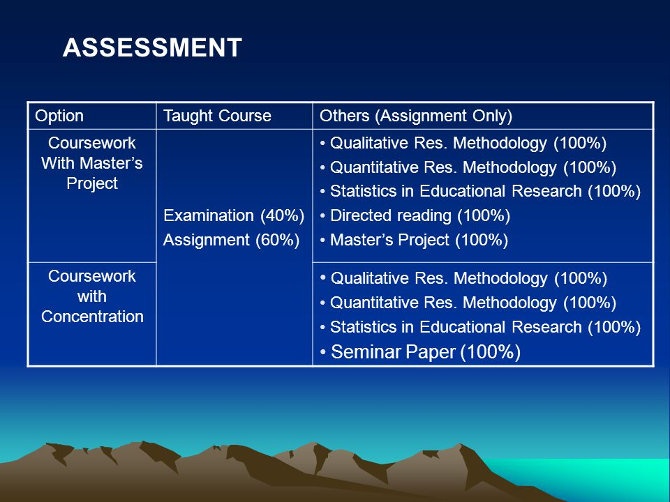 OptionTaught CourseOthers (Assignment Only) Coursework With Master's Project Examination (40%) Assignment (60%) Qualitative Res.