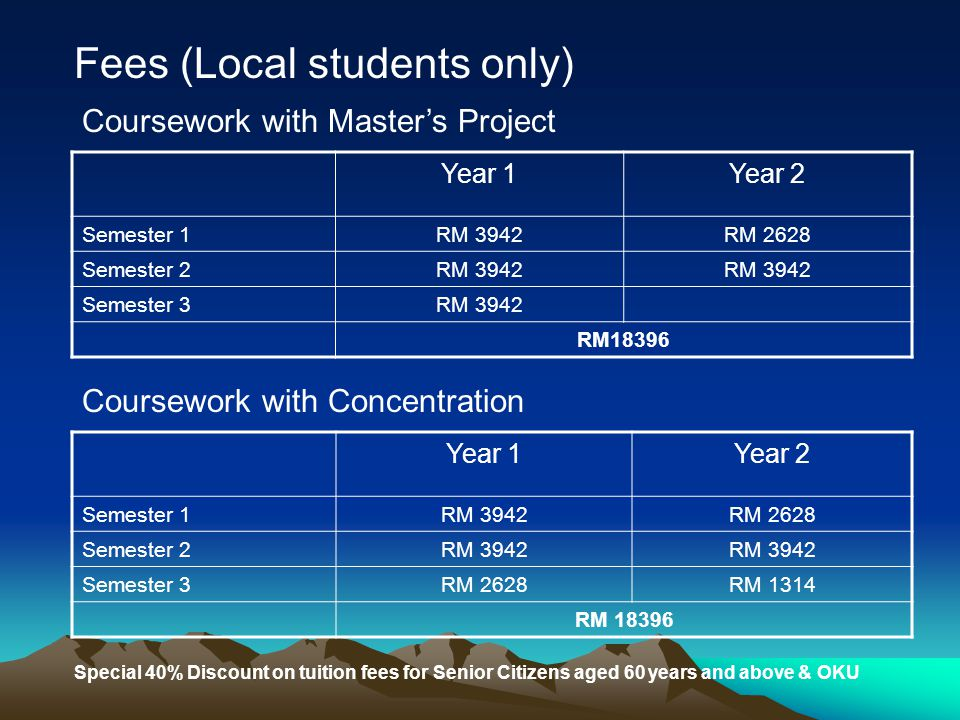 Year 1Year 2 Semester 1RM 3942RM 2628 Semester 2RM 3942 Semester 3RM 3942 RM18396 Fees (Local students only) Coursework with Master's Project Year 1Year 2 Semester 1RM 3942RM 2628 Semester 2RM 3942 Semester 3RM 2628RM 1314 RM 18396 Coursework with Concentration Special 40% Discount on tuition fees for Senior Citizens aged 60 years and above & OKU