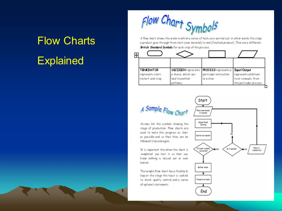 Flow Charts Explained