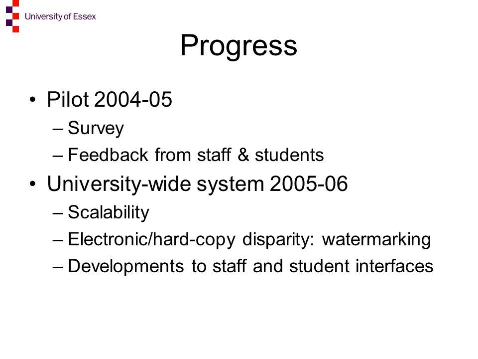 Progress Pilot 2004-05 –Survey –Feedback from staff & students University-wide system 2005-06 –Scalability –Electronic/hard-copy disparity: watermarki