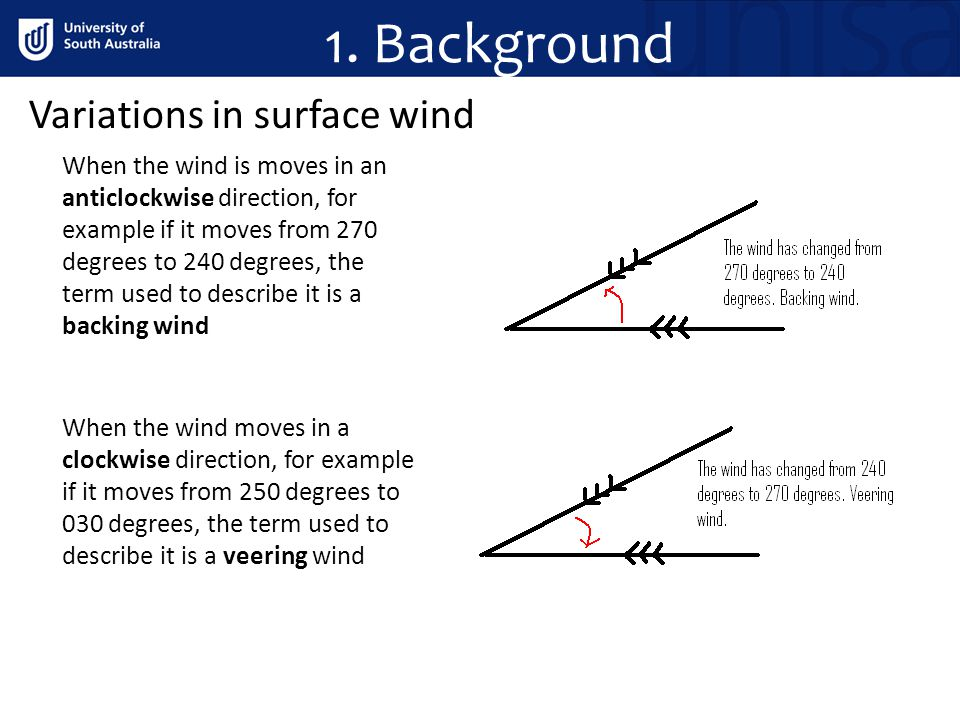 1. Background Variations in surface wind When the wind is moves in an anticlockwise direction, for example if it moves from 270 degrees to 240 degrees