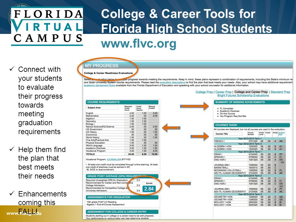 B OARD of G OVERNORS State University System of Florida 10   College & Career Tools for Florida High School Students   Connect with your students to evaluate their progress towards meeting graduation requirements Help them find the plan that best meets their needs Enhancements coming this FALL!